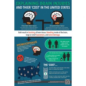 ExplainingBrainInjuries_Info-Graphic_WEB_Store-1000x1000