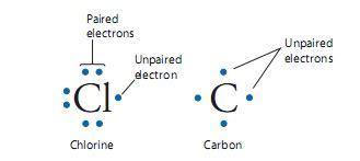 chlorine versus carbon electron shells